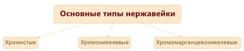tipy-nerzhaveiki_large.png
